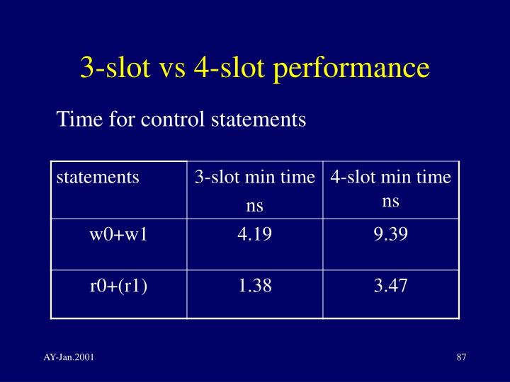 3-slot vs 4-slot performance