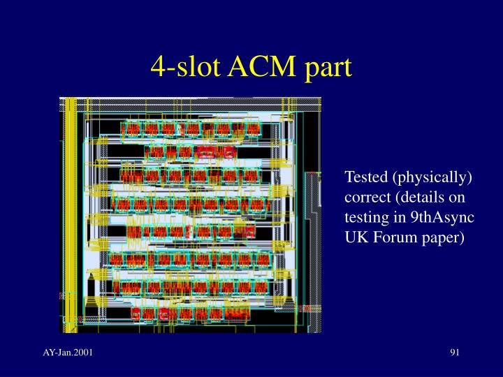 4-slot ACM part