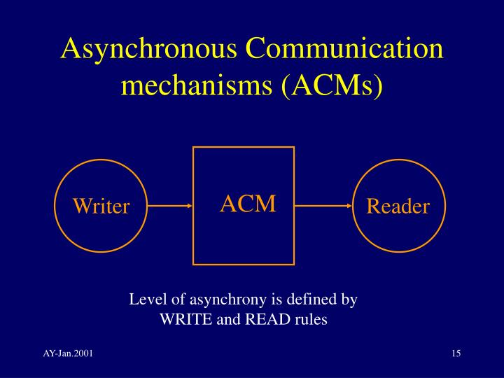 Asynchronous Communication mechanisms (ACMs)
