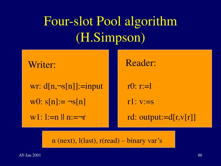 Four-slot Pool algorithm (H.Simpson)