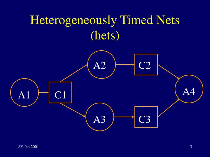 Heterogeneously timed nets hets