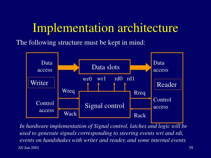 Implementation architecture