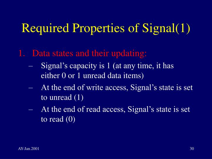 Required Properties of Signal(1)