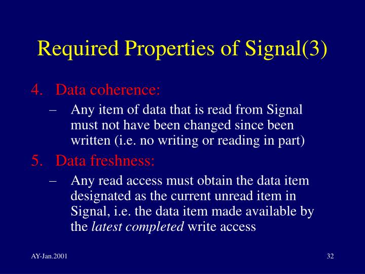 Required Properties of Signal(3)