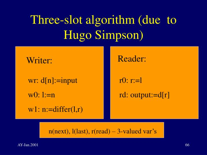 Three-slot algorithm (due  to Hugo Simpson)