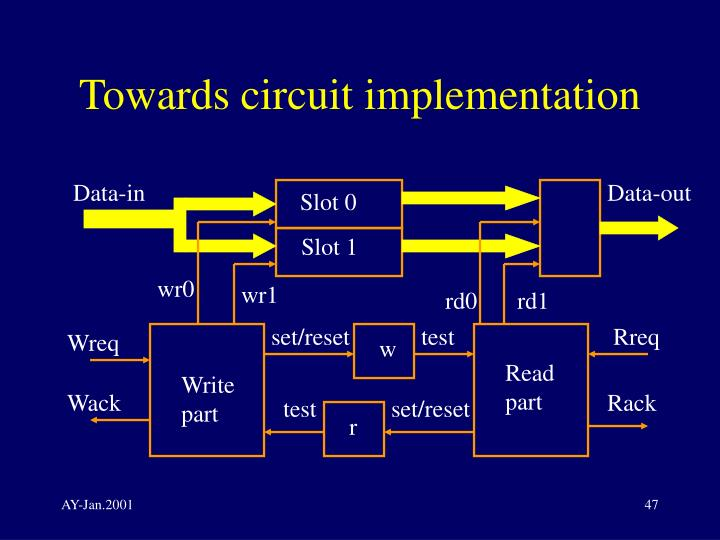 Towards circuit implementation