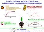 activity factors meteorological and phenological variables controlling emission