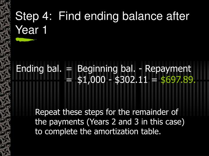 Step 4:  Find ending balance after Year 1