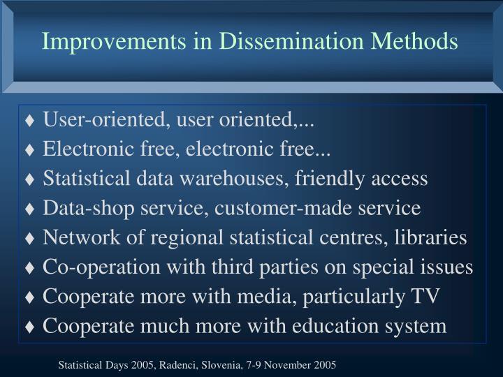 Improvements in Dissemination Methods