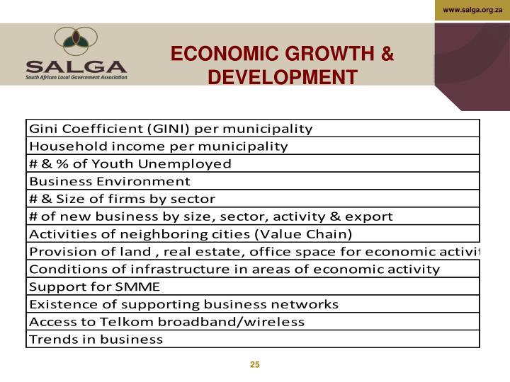ECONOMIC GROWTH & DEVELOPMENT