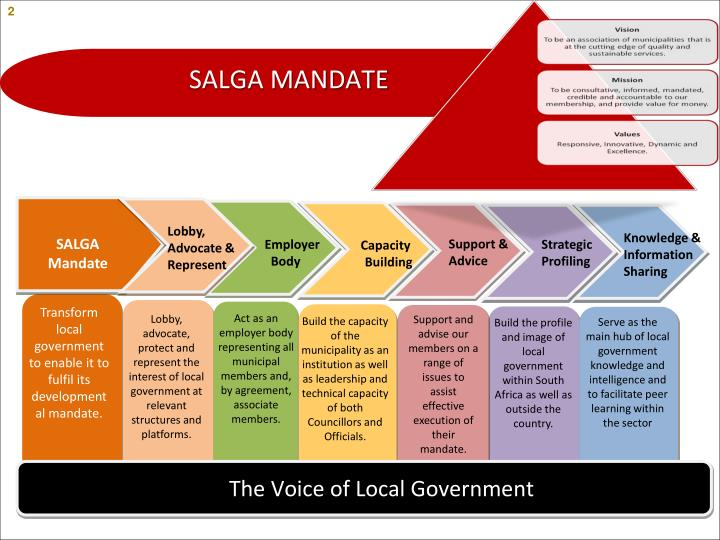 The voice of local government