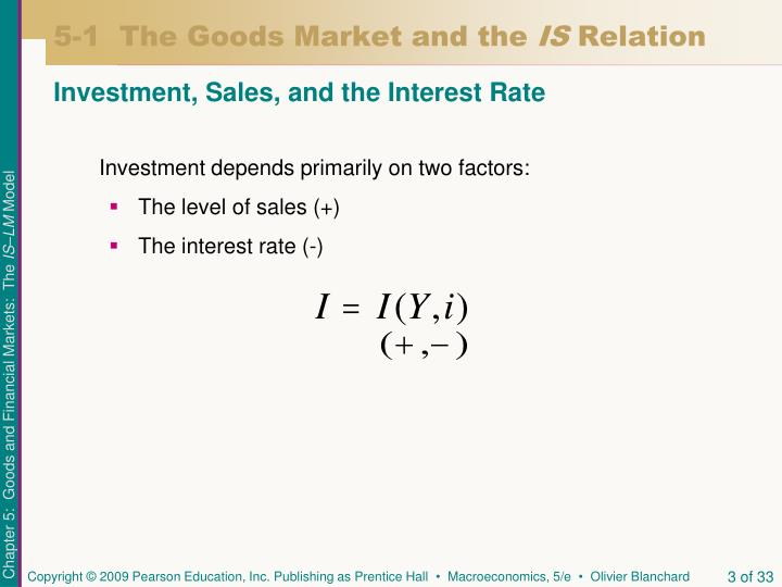 5 1 the goods market and the is relation1
