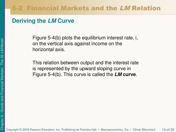 5-2  Financial Markets and the