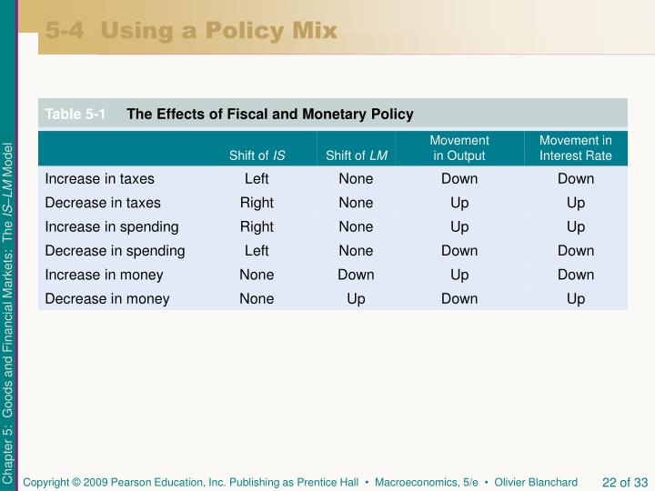 5-4  Using a Policy Mix