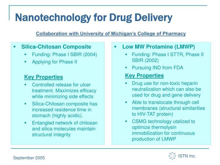 Nanotechnology for Drug Delivery