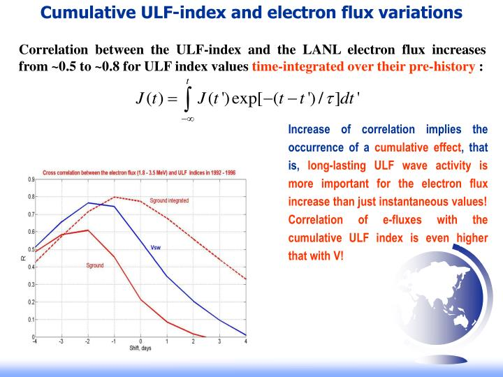 Cumulative ULF-index and electron flux variations