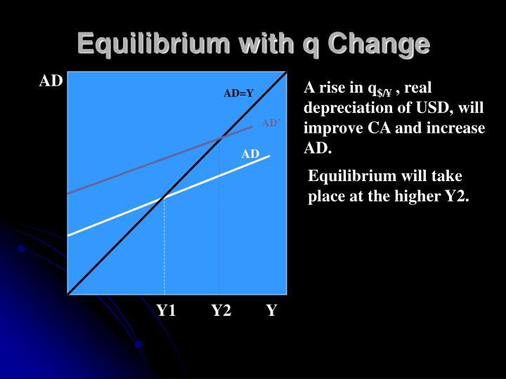 Equilibrium with q Change