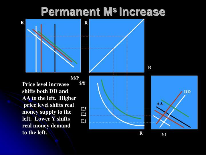 Permanent M