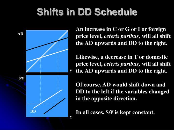 Shifts in DD Schedule