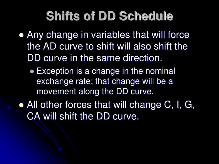 Shifts of DD Schedule