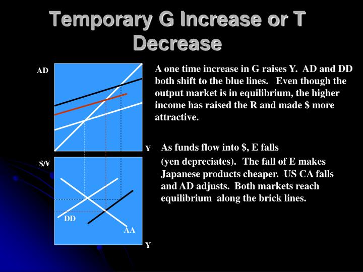 Temporary G Increase or T Decrease