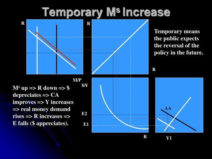 Temporary M