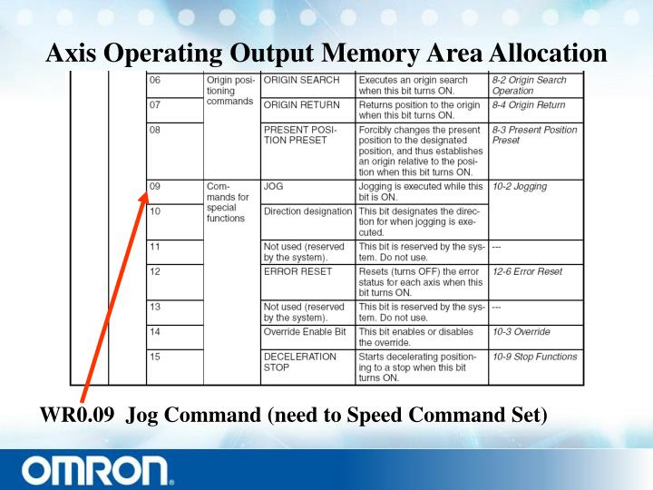 Axis Operating Output Memory Area Allocation
