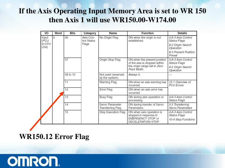 If the Axis Operating Input Memory Area is set to WR 150 then Axis 1 will use WR150.00-W174.00