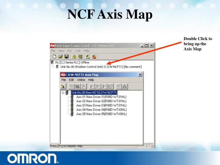 NCF Axis Map