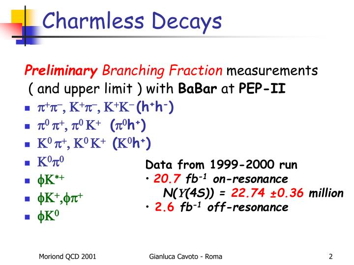 Charmless decays