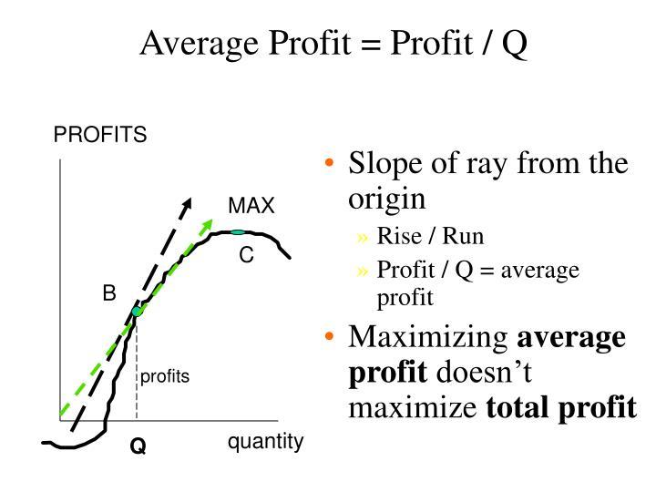 Average Profit = Profit / Q