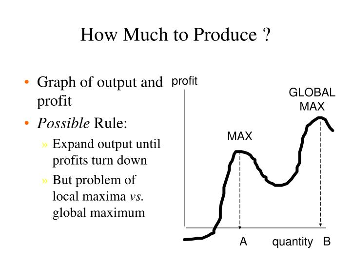 How Much to Produce ?