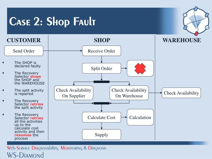 Case 2: Shop Fault