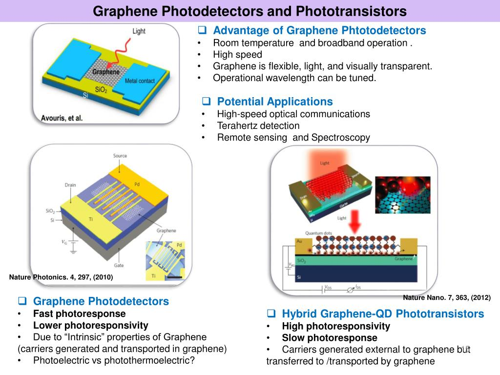 Ppt Lecture 13 Photodetectors And Experimental