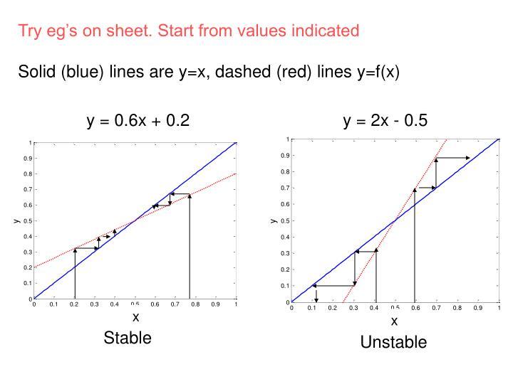 y = 0.6x + 0.2