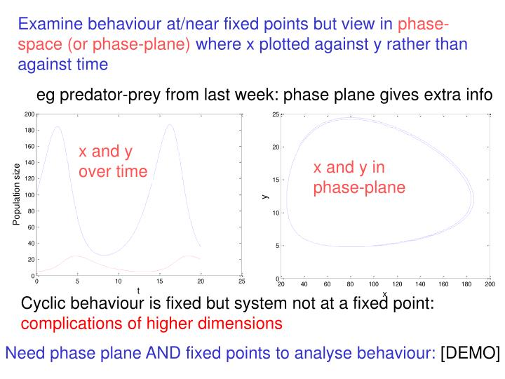 Examine behaviour at/near fixed points but view in