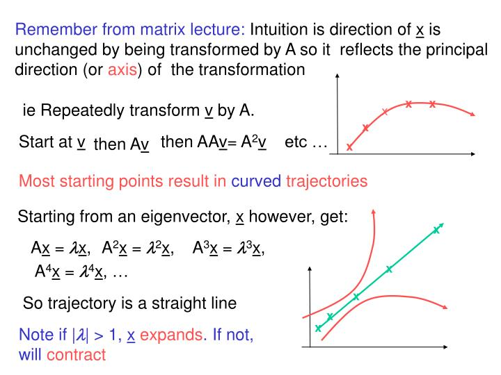 Remember from matrix lecture: