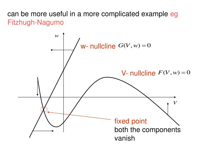 can be more useful in a more complicated example