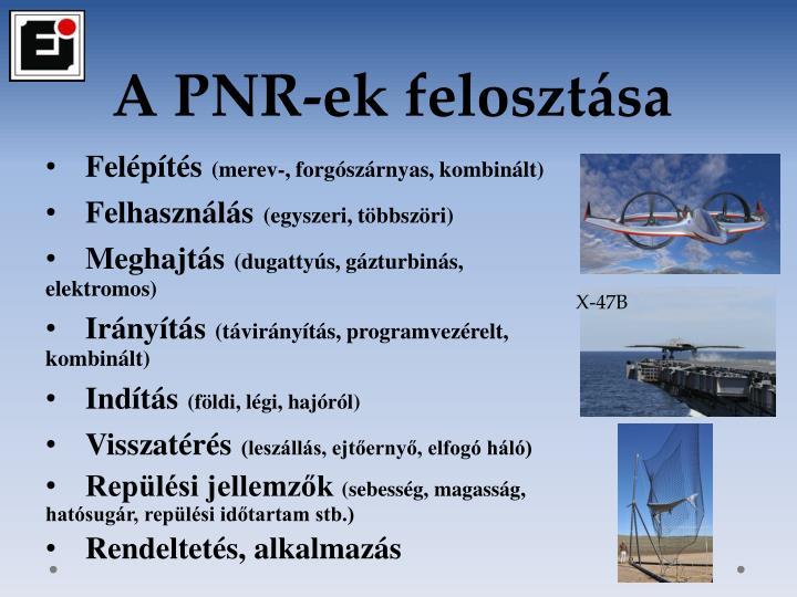 A PNR-ek felosztása