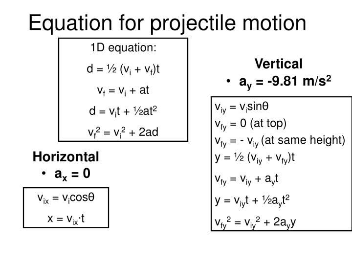 Equation for projectile motion