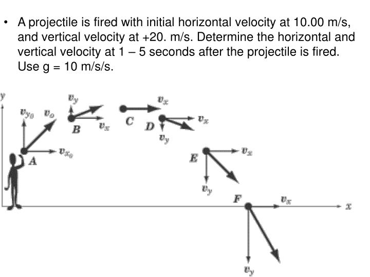 A projectile is fired with initial horizontal velocity at 10.00 m/s, and vertical velocity at +20. m/s. Determine the horizontal and vertical velocity at 1 – 5 seconds after the projectile is fired. Use g = 10 m/s/s.