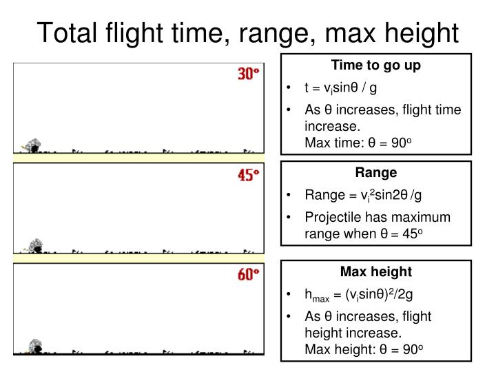 Total flight time, range, max height