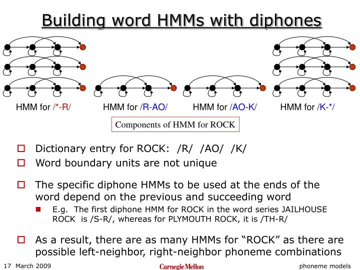 Building word HMMs with diphones