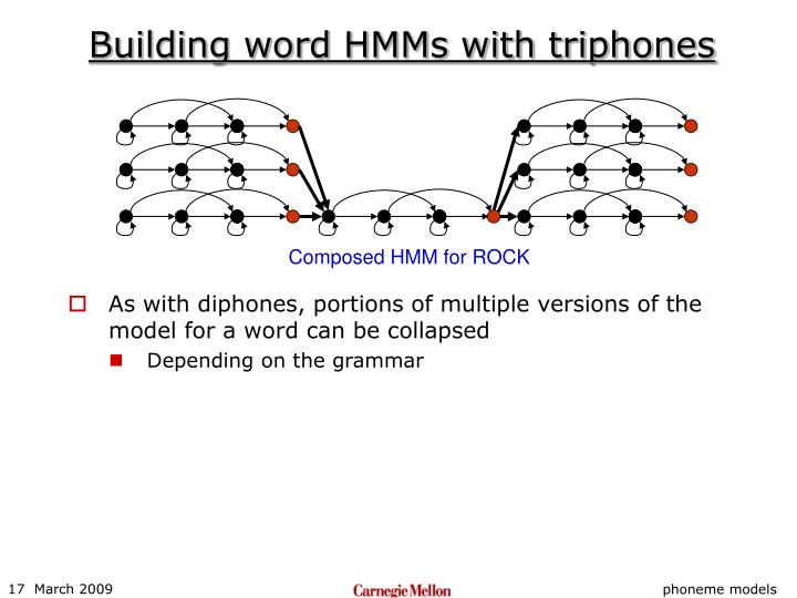 Building word HMMs with triphones