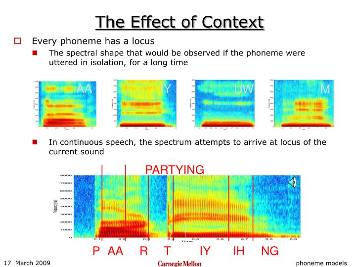 The Effect of Context