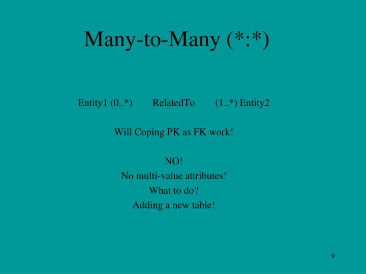 Many-to-Many (*:*)