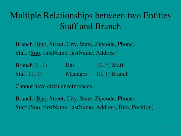 Multiple Relationships between two Entities