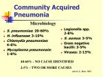 community acquired pneumonia9