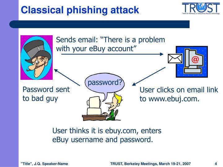 Classical phishing attack
