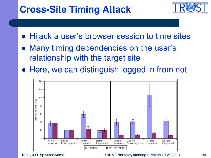 Cross-Site Timing Attack